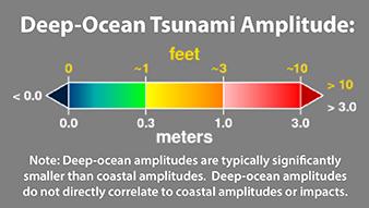 Tsunami RIFT legend